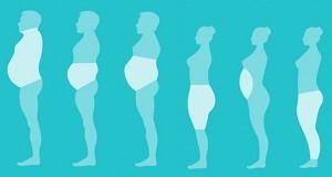 obesidade_saaesp